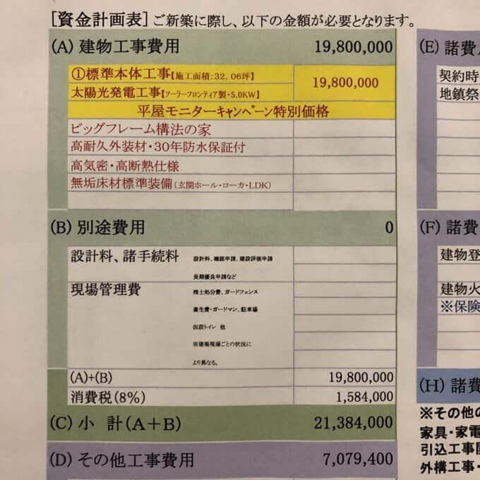 住友林業の値引きキャンペーン詳細